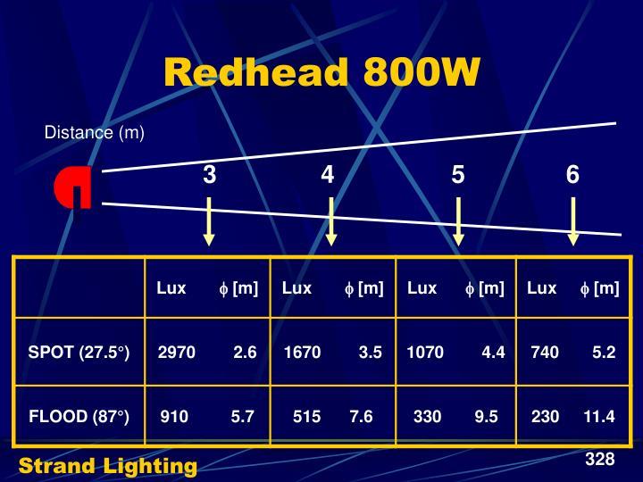 Redhead 800W