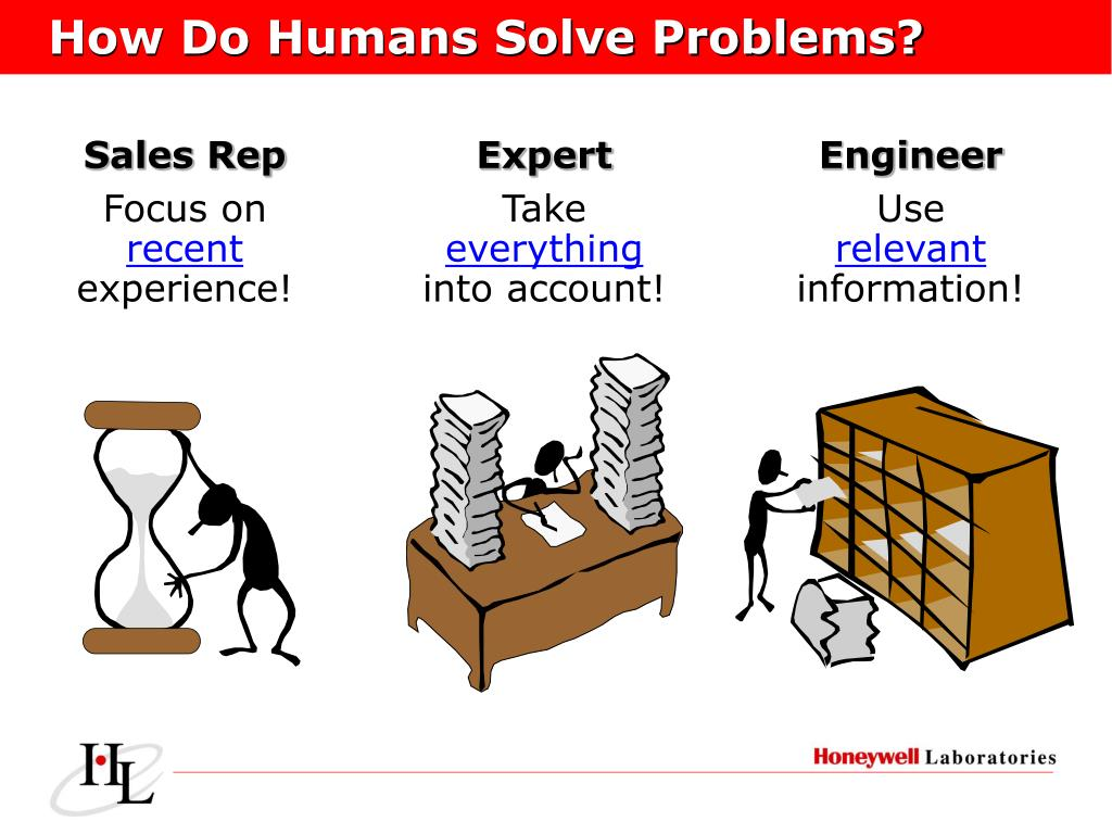 How Do Humans Solve Problems?