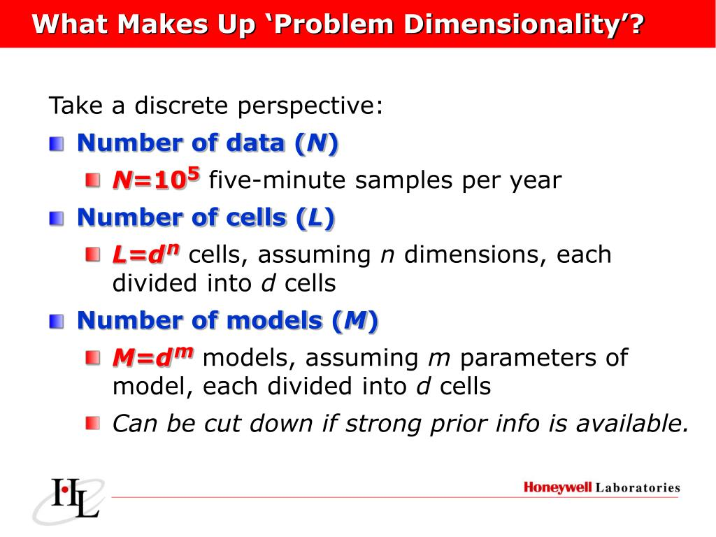 What Makes Up 'Problem Dimensionality'?