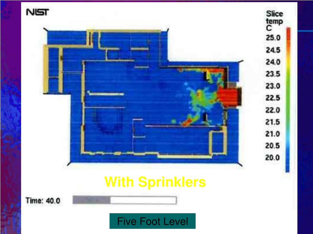 With Sprinklers