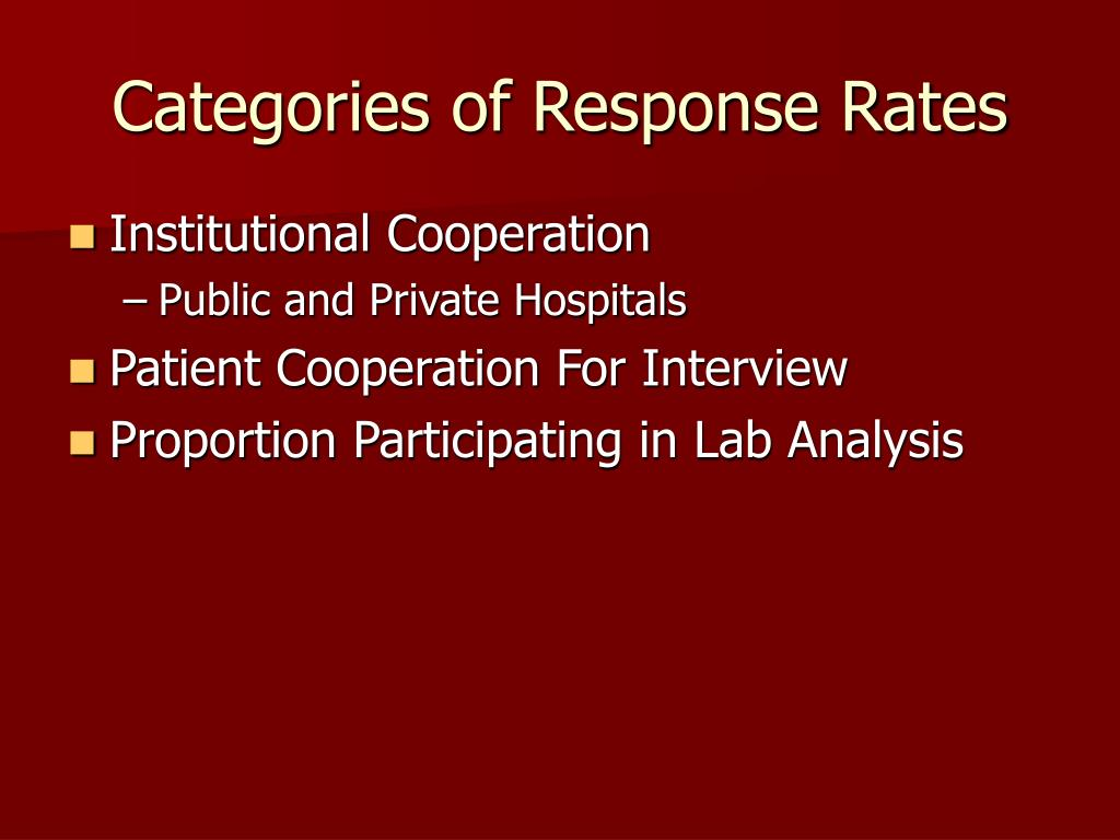 Categories of Response Rates