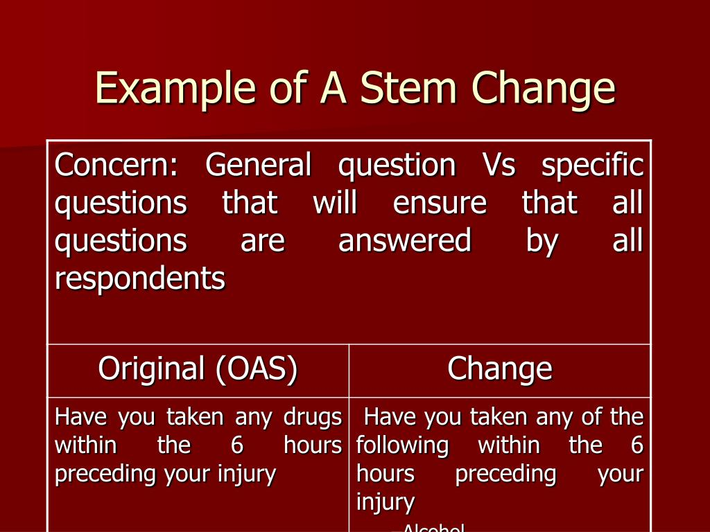Example of A Stem Change