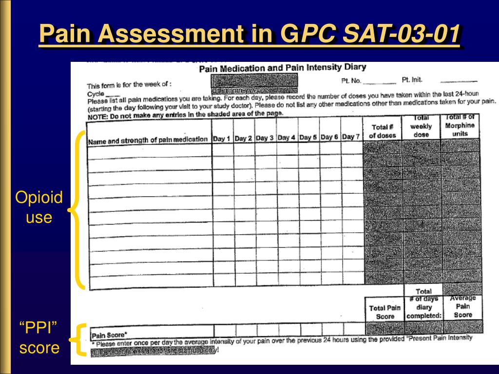 Pain Assessment in G