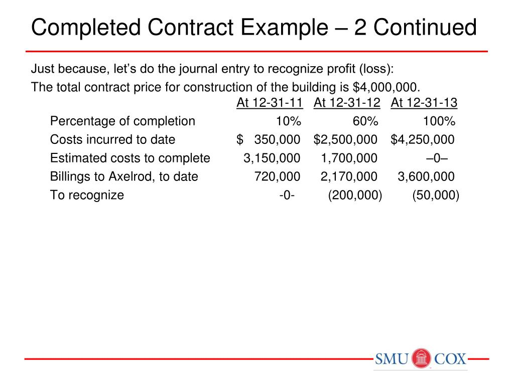 Completed Contract Example – 2 Continued