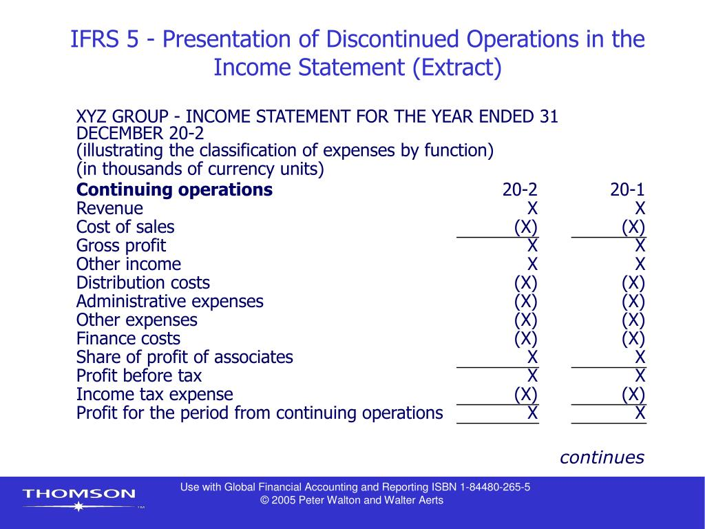 IFRS 5 -