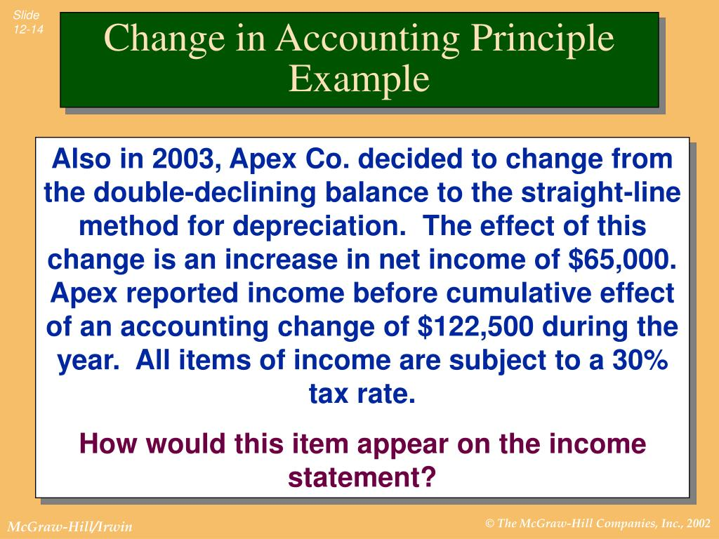 change in accounting principles essay Accounting principles introduction to accounting concepts and principles accounts are records of financial transactions, where the information about how much has been spent and how much has come in, is entered onto a sales ledger.