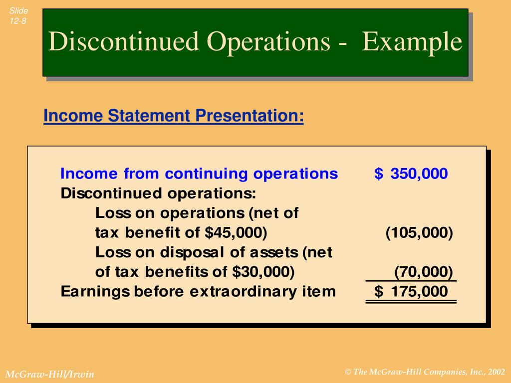 Accounting For Discontinued Operation