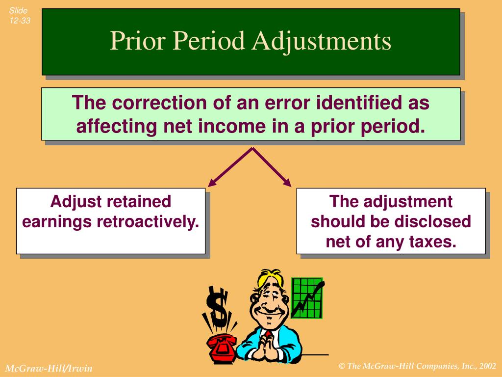 Stock options retained earnings