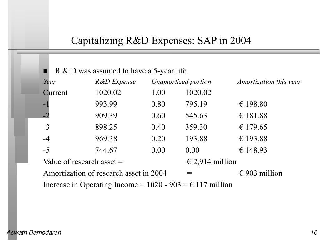 Capitalizing R&D Expenses: SAP in 2004