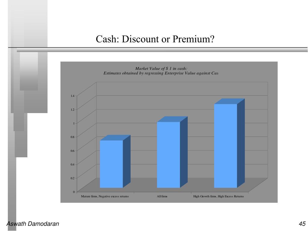 Cash: Discount or Premium?