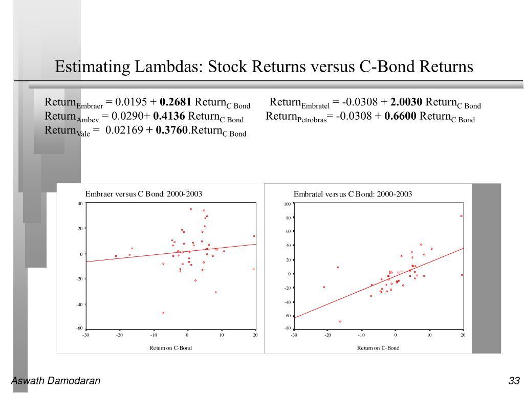 Estimating Lambdas: Stock Returns versus C-Bond Returns