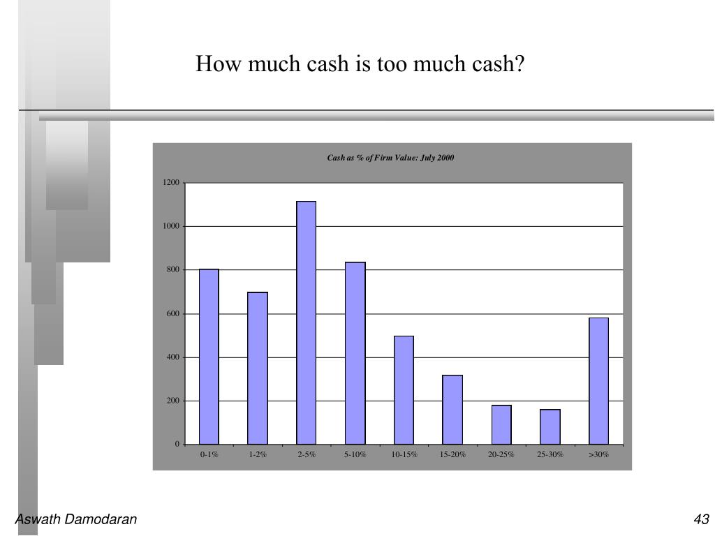 How much cash is too much cash?