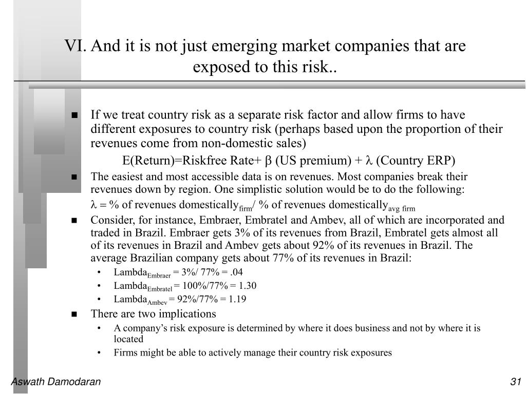 VI. And it is not just emerging market companies that are exposed to this risk..