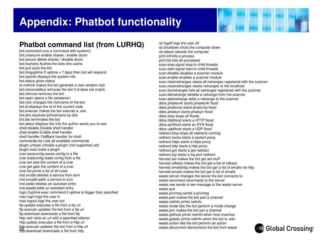 Phatbot command list (from LURHQ)