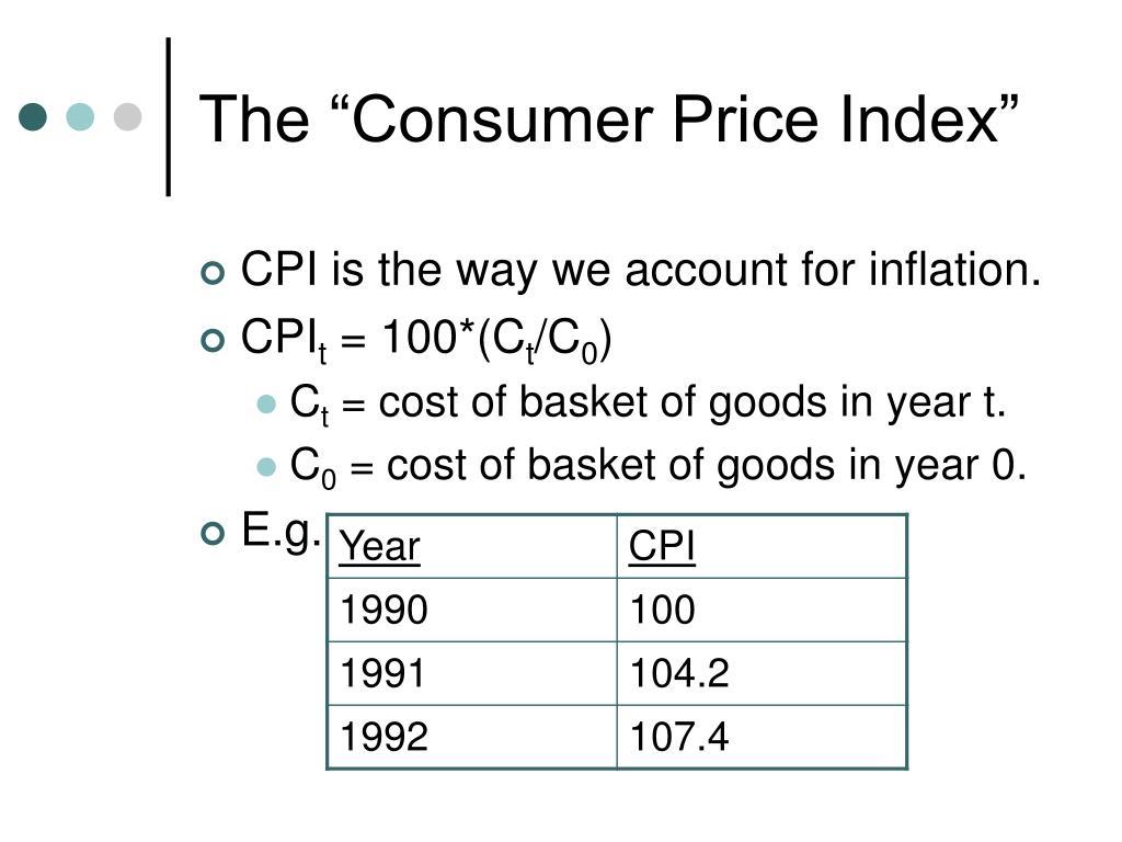 """The """"Consumer Price Index"""""""