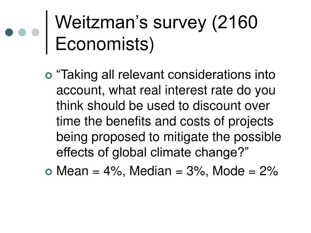 Weitzman's survey (2160 Economists)
