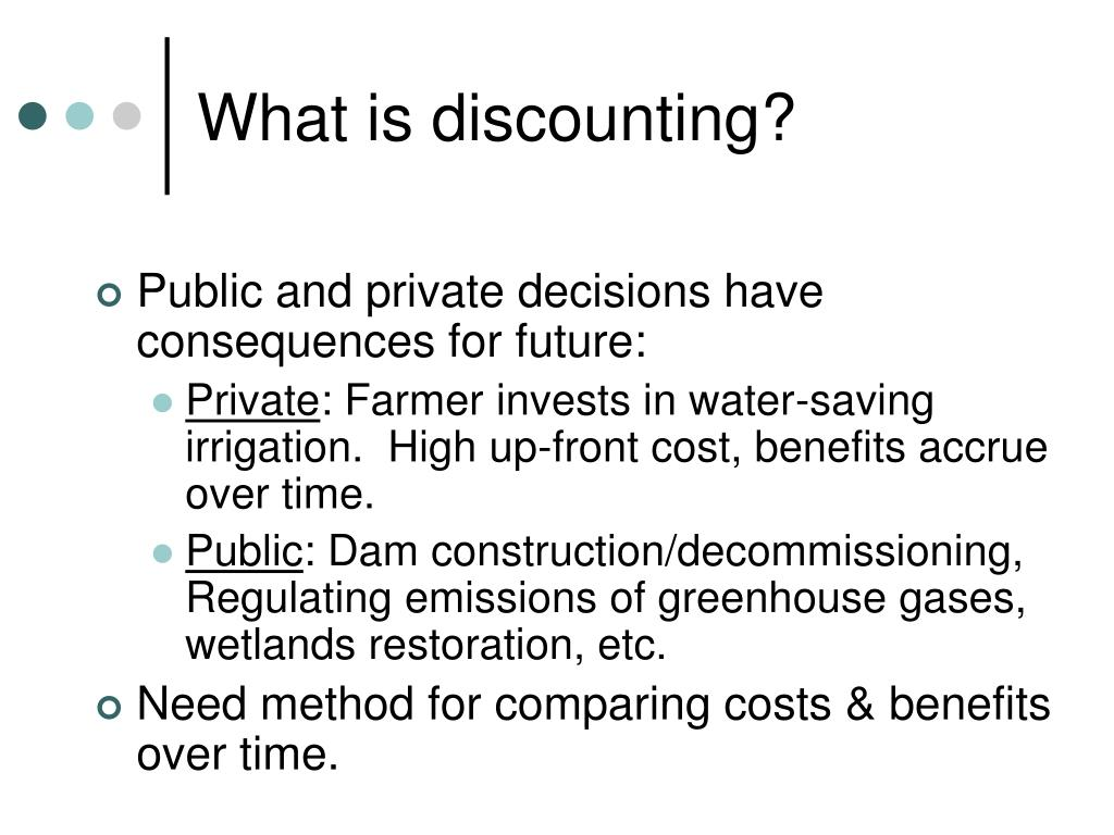 What is discounting?