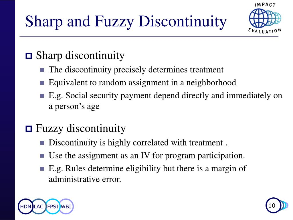 Sharp and Fuzzy Discontinuity