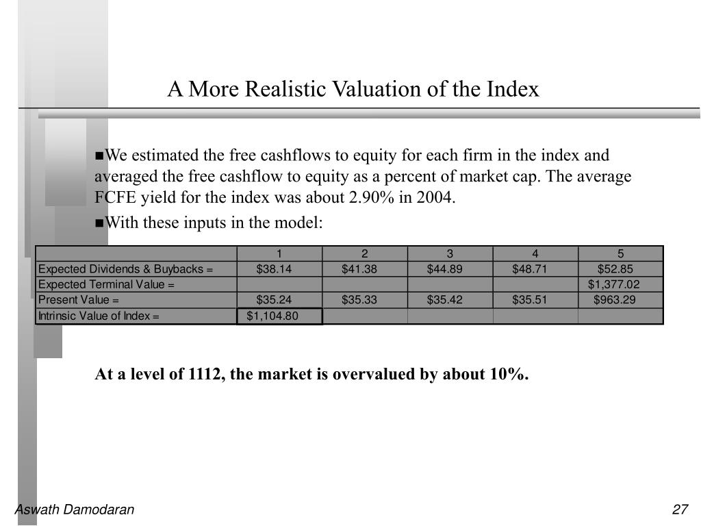 A More Realistic Valuation of the Index