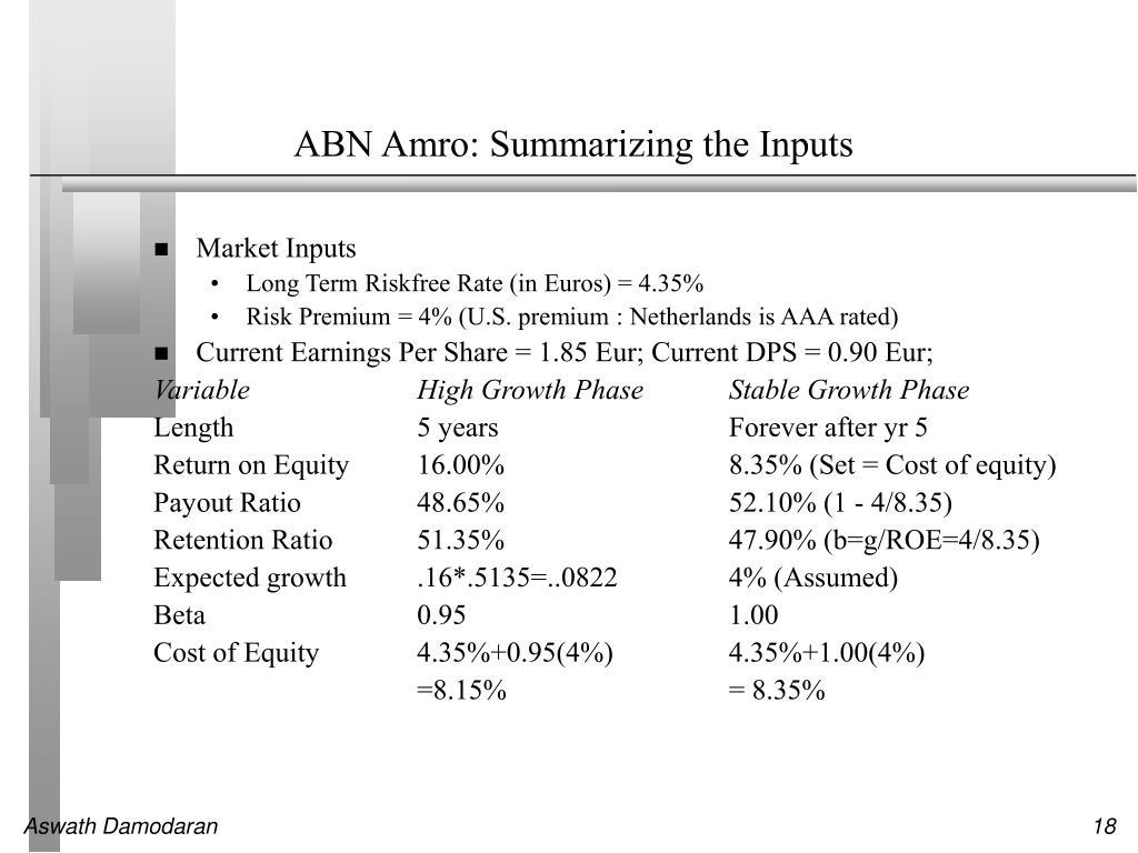 ABN Amro: Summarizing the Inputs
