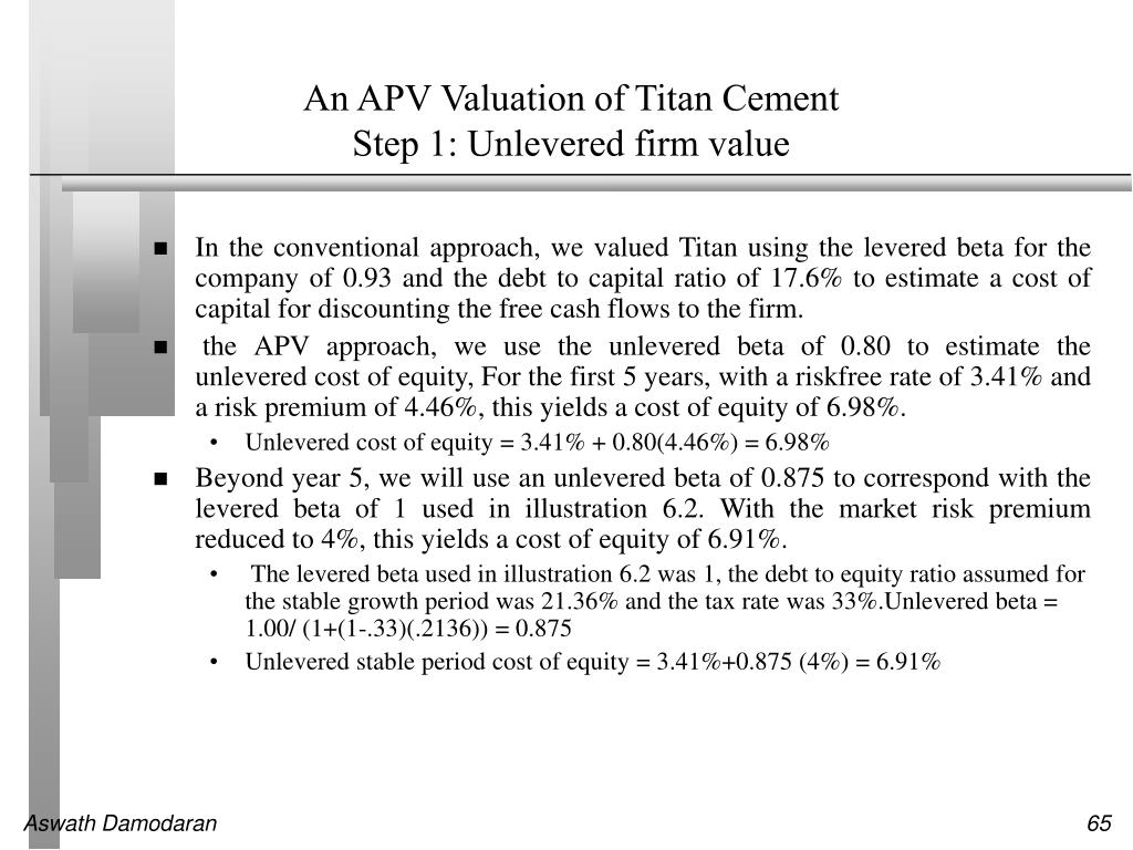 An APV Valuation of Titan Cement