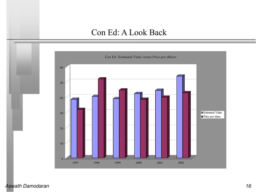 Con Ed: A Look Back