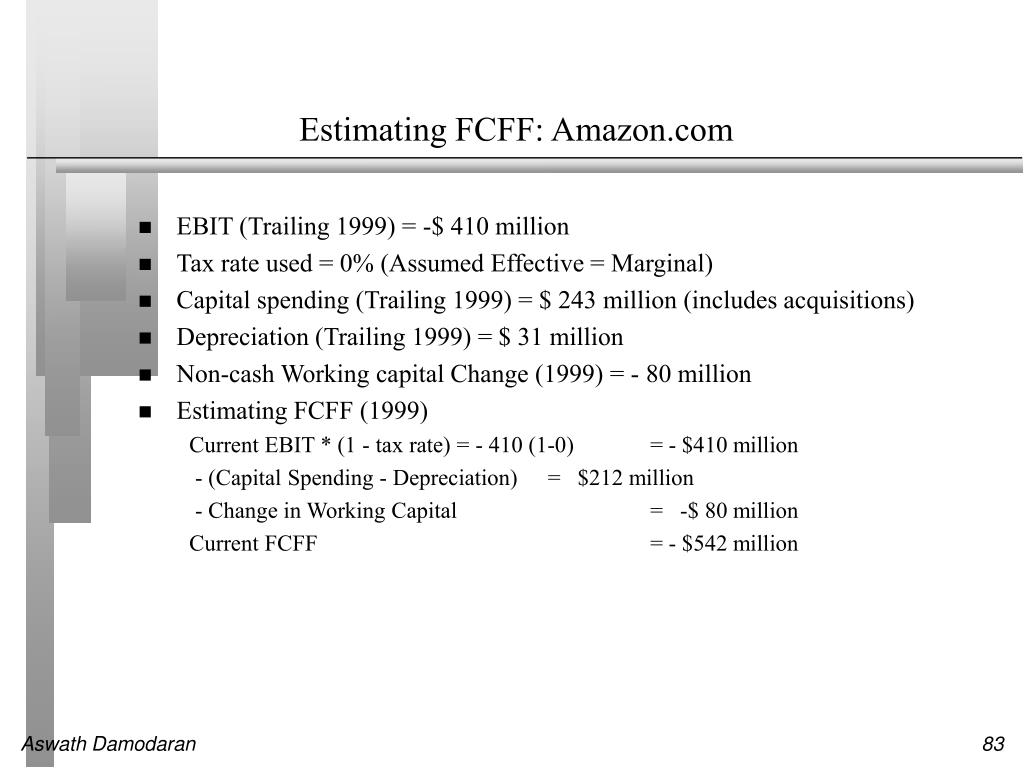 Estimating FCFF: Amazon.com