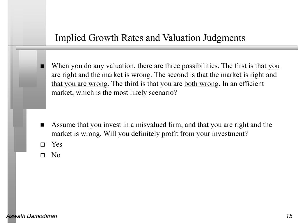 Implied Growth Rates and Valuation Judgments