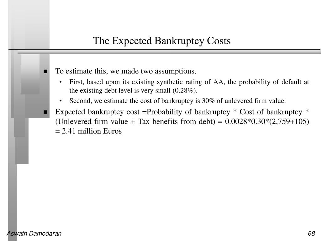 The Expected Bankruptcy Costs