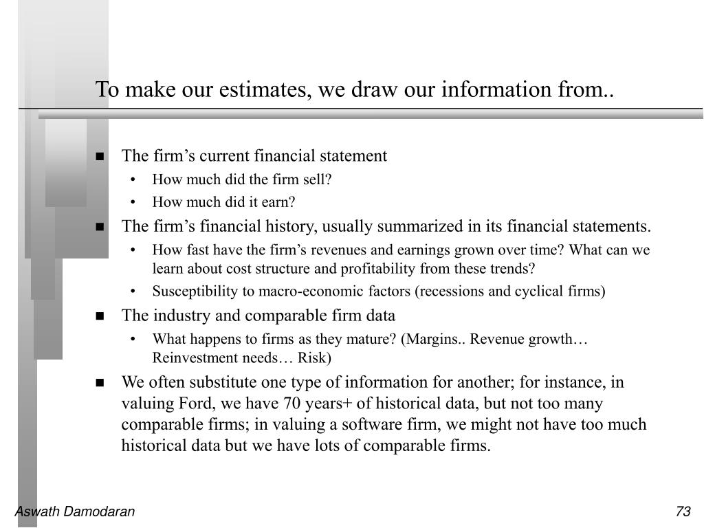 To make our estimates, we draw our information from..