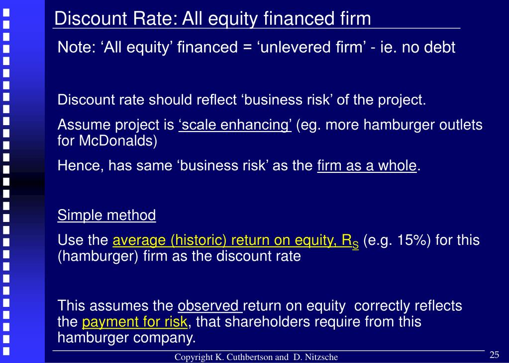 Discount Rate: All equity financed firm
