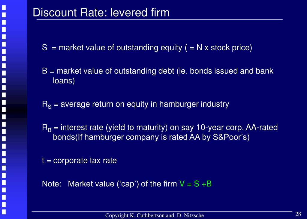 Discount Rate: levered firm