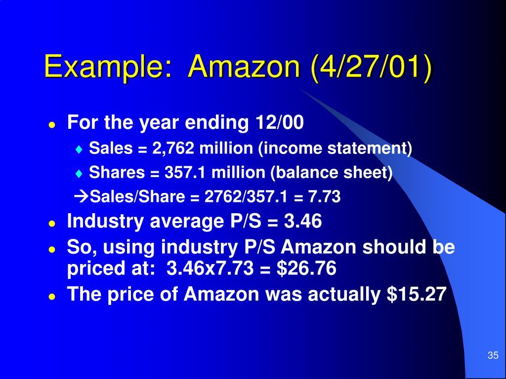 Example:  Amazon (4/27/01)