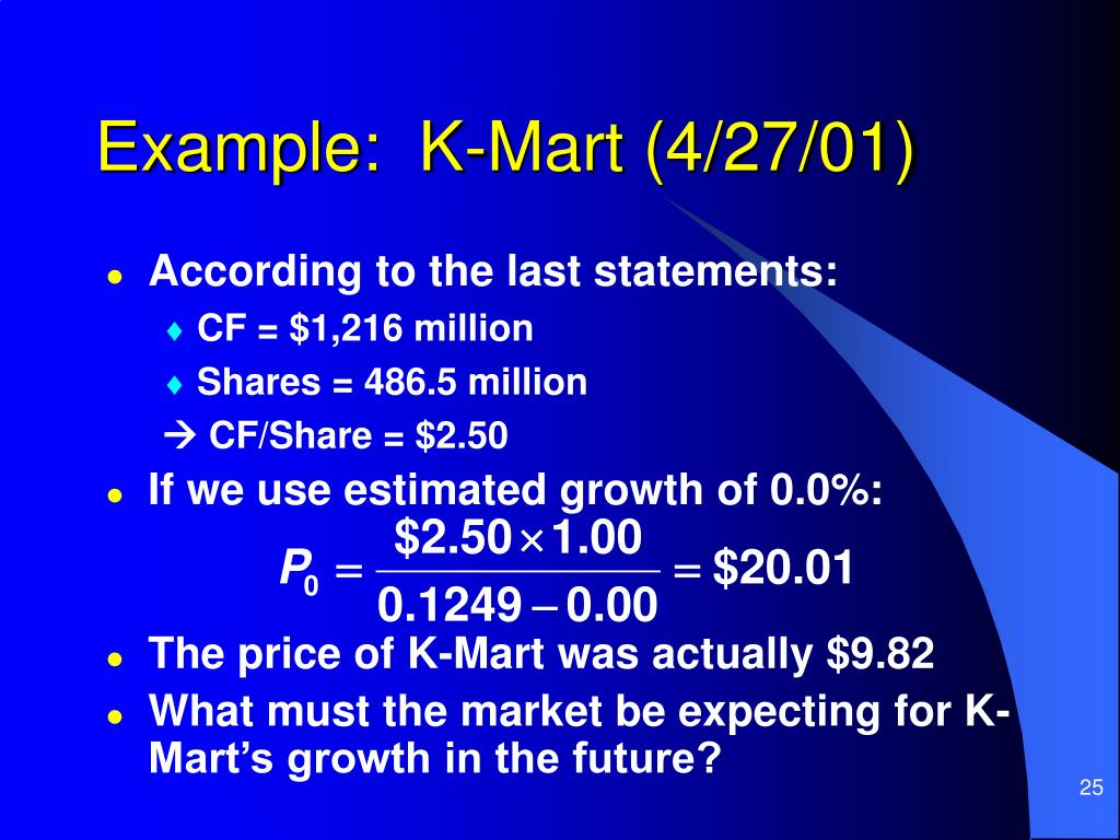 Example:  K-Mart (4/27/01)