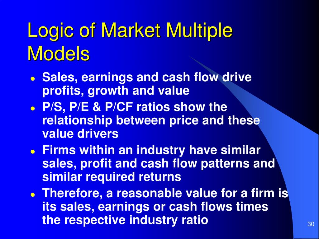 Logic of Market Multiple Models