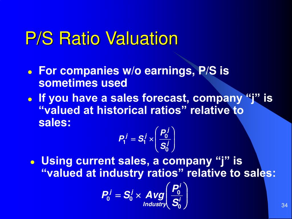 P/S Ratio Valuation