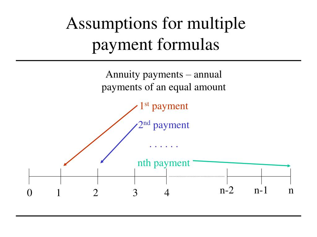 Assumptions for multiple