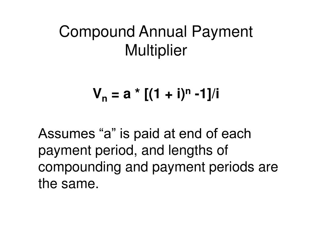 Compound Annual Payment Multiplier