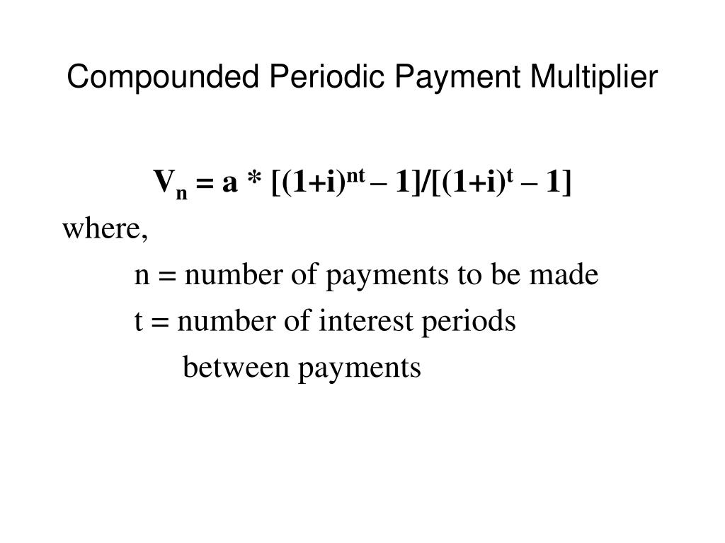 Compounded Periodic Payment Multiplier