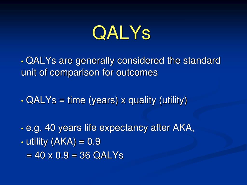 QALYs