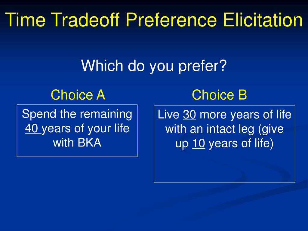 Time Tradeoff Preference Elicitation