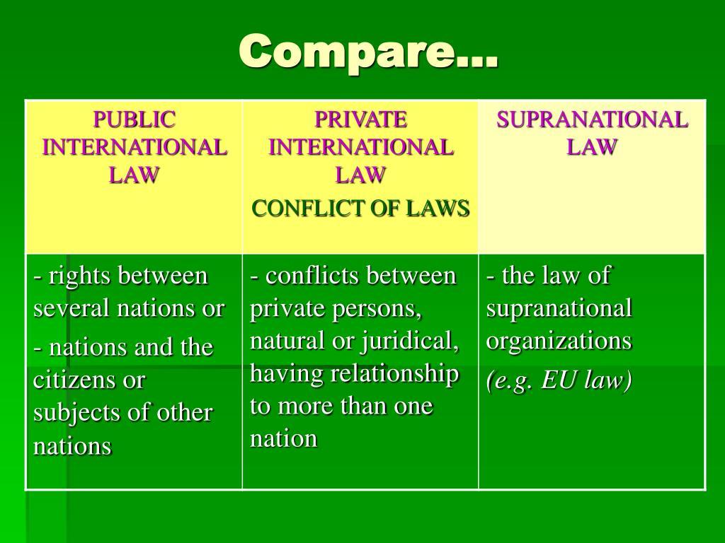 Compare...