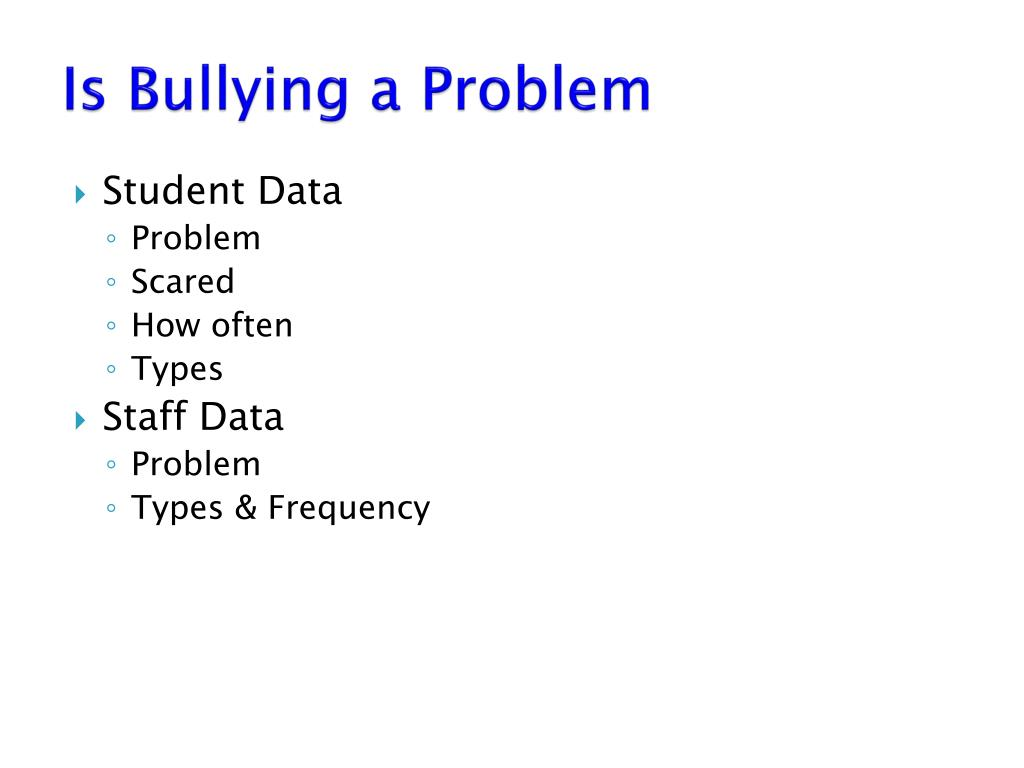 Is Bullying a Problem