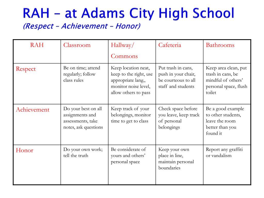 RAH – at Adams City High School