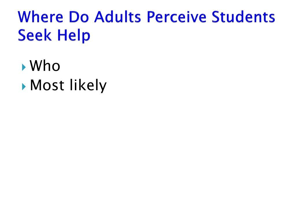Where Do Adults Perceive Students Seek Help