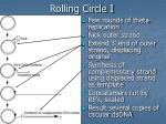 rolling circle i