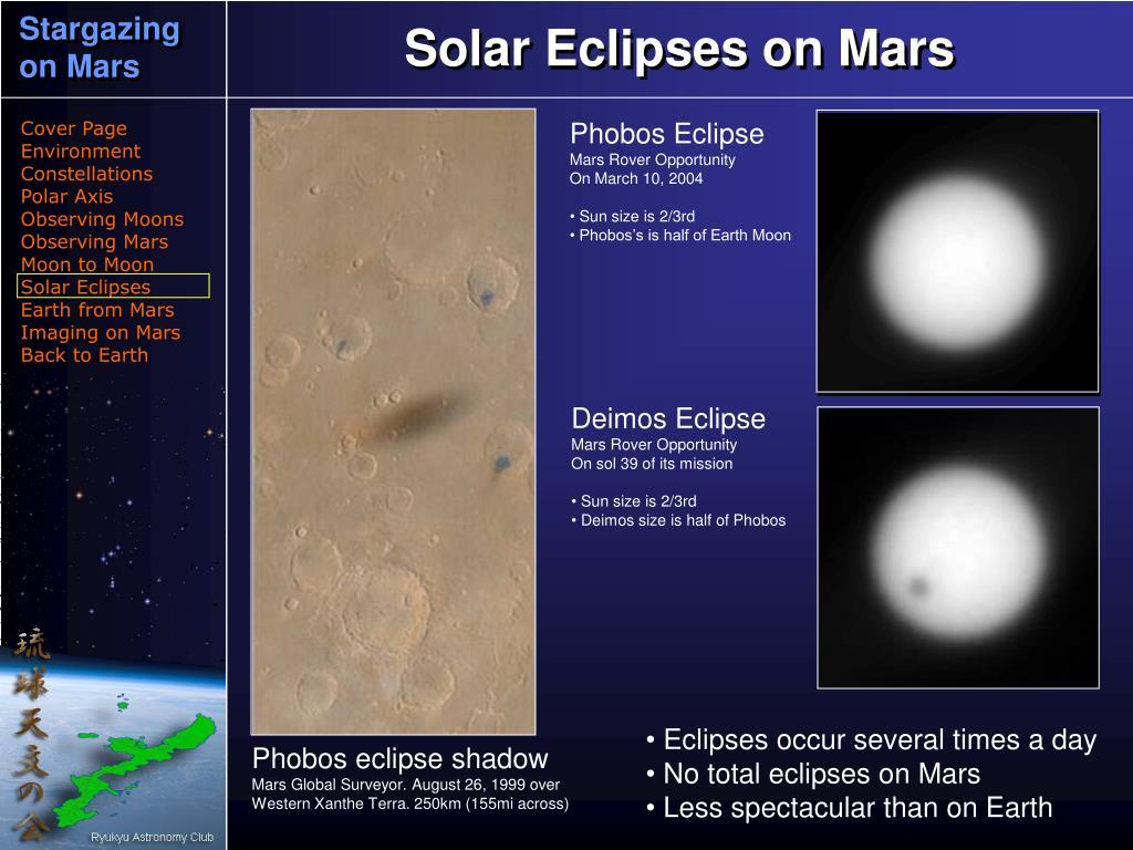Solar Eclipses on Mars