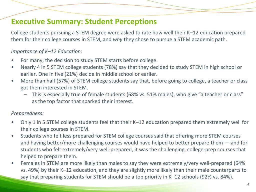 Executive Summary: Student Perceptions