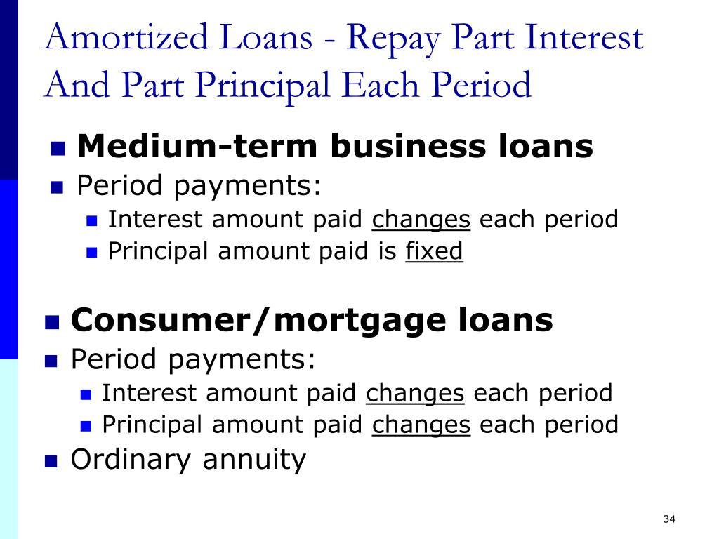 Medium-term business loans