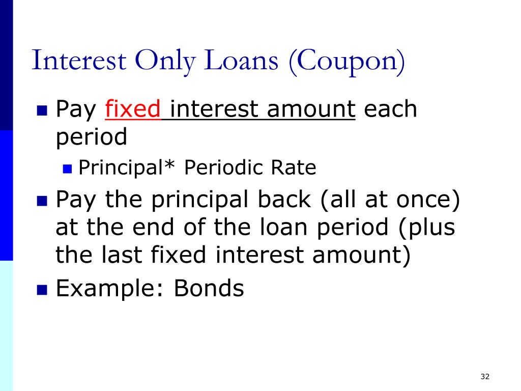 Interest Only Loans (Coupon)